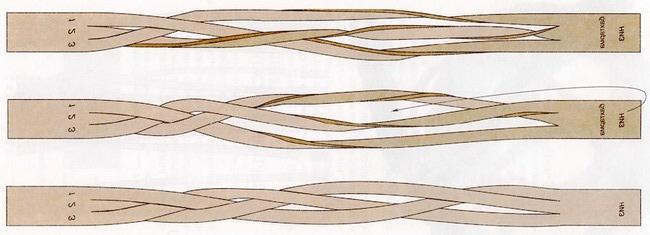 Плести браслеты из шнурков одинарная головоломка