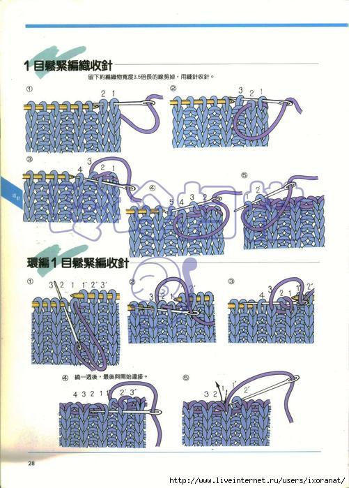 Вязание полой резинки