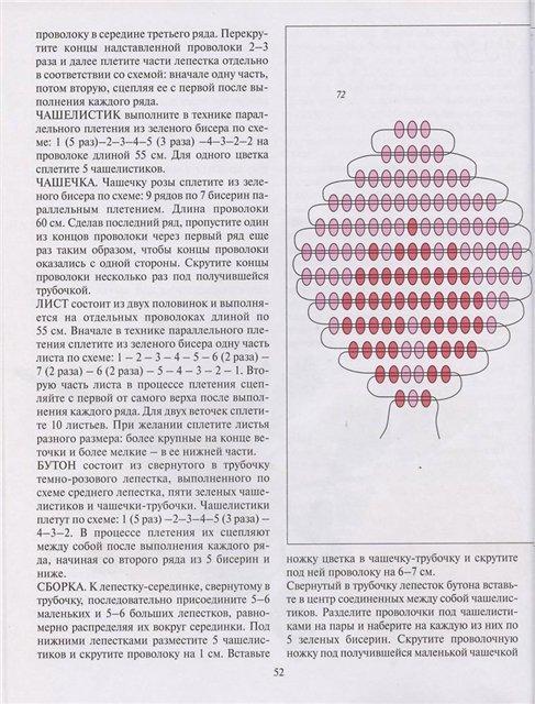 Автор: Admin Дата: 02.11.2013 Описание: 4 дн. назад Как сделать розу из бисера (схема, мастер-класс, фотографии)...