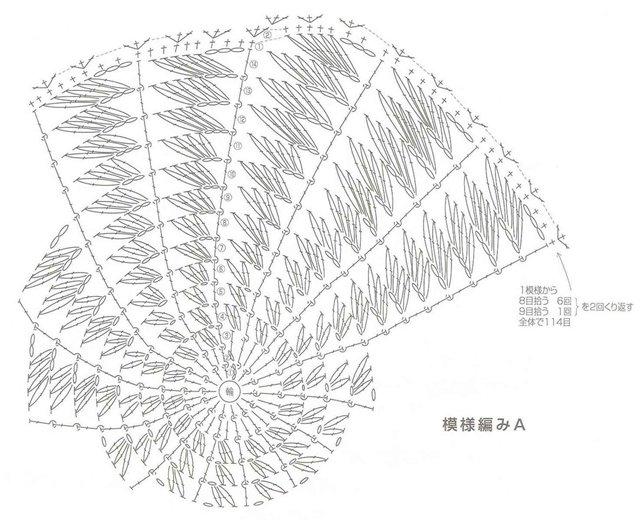Описание: вязание крючком береты летние простые схемы.