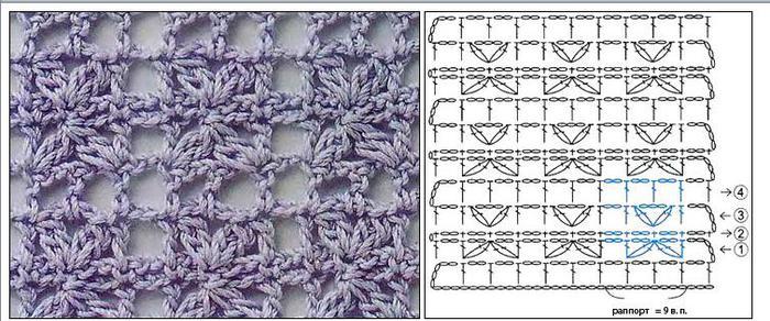 В этом разделе собраны : вязание крючком узоров (простые узоры крючком