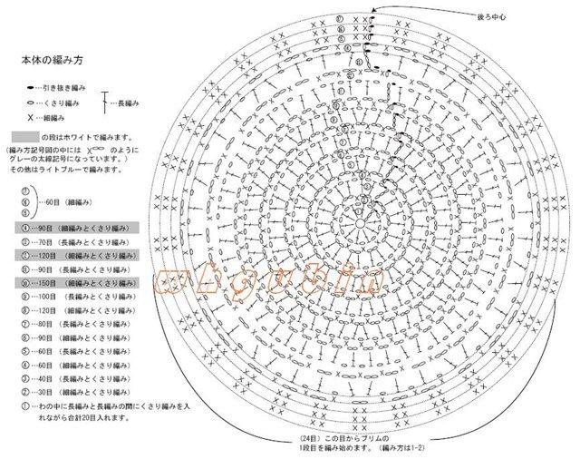 Схема Вязания Козырька
