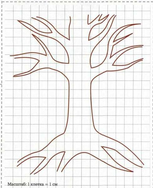 Людям, почитающим традиции, понравится генеалогическое дерево, а рационалистам - идея использовать старые вещи.