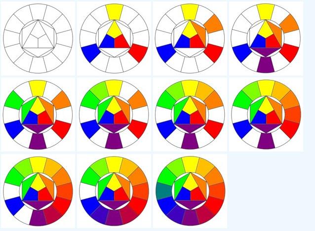 Как сделать правильный треугольник фото 969