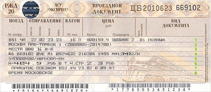 фото фирменных поездов в россии