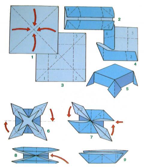 Автор: Admin Дата: 16.01.2014 Описание: 28 фев 2012 Чтобы сделать кораблик из бумаги по самой простой схеме, возьмите.