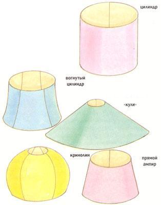 Как сделать каркас для абажура из картона
