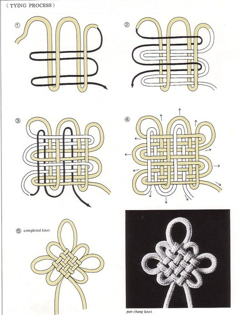 """""""Китайские узлы """" имеют не только красивую форму, но и красивый яркий цвет.  Они - не только отражение старых традиций..."""