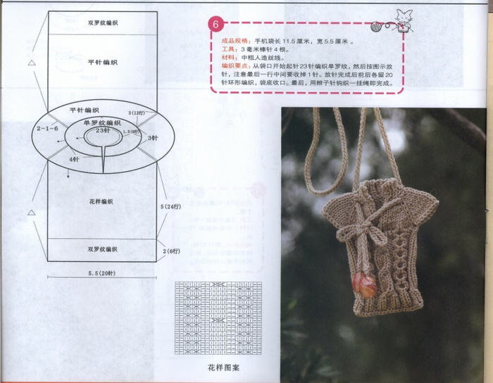 Вязаные мелочи(цветы, прихватки, салфетки и т.д. Серия сообщений.
