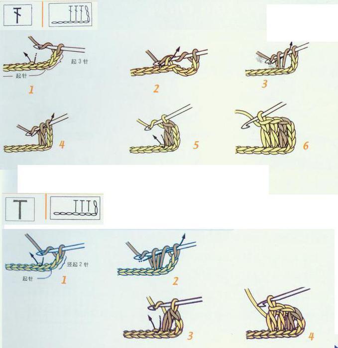 обозначения схем вязания крючком - Всякое разное.