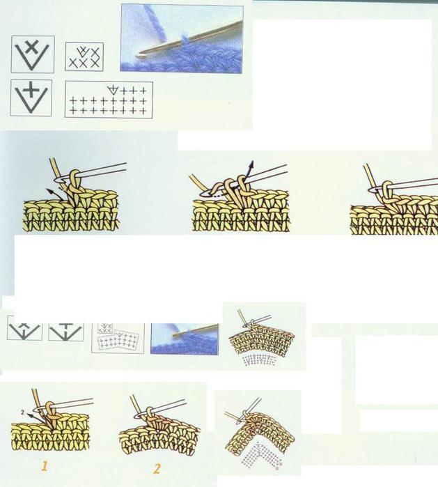 Условные обозначения вязания крючком.  Из японского журнала.  Прочитать целикомВ.
