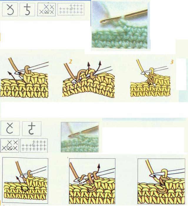 свой цитатник или сообщество!  Условные обозначения вязания крючком.  Из японского журнала.  Прочитать целикомВ.