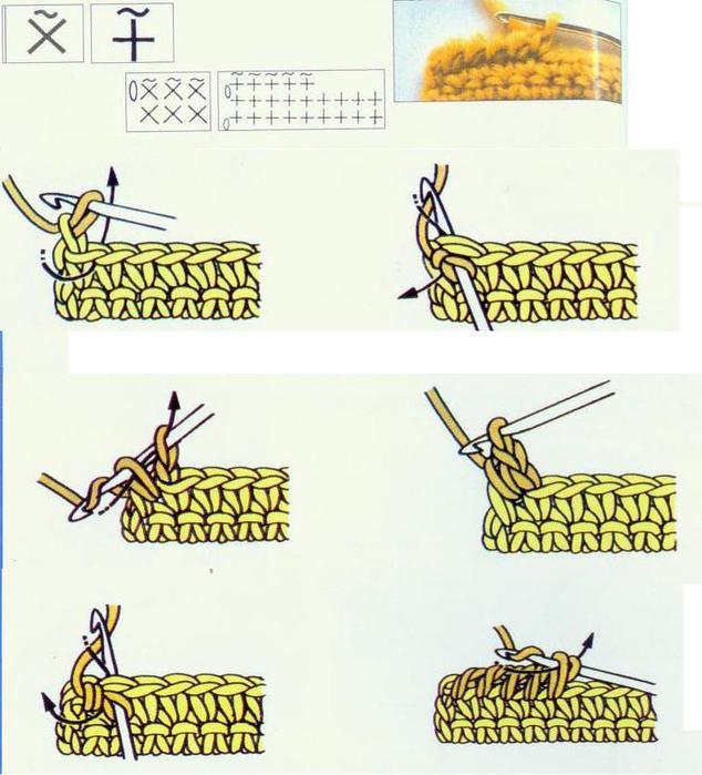 Обозначение для японских схем (спицы+крючок).  Прочитать целикомВ.