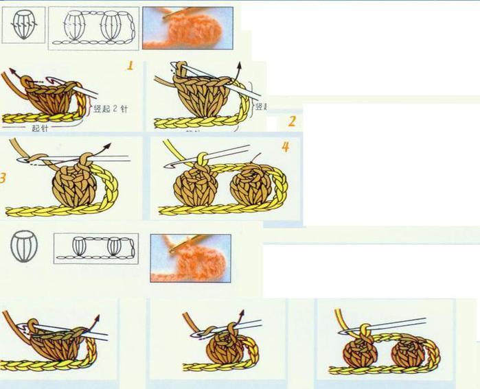 Условные обозначения вязания крючком.  Из японского журнала.  2.