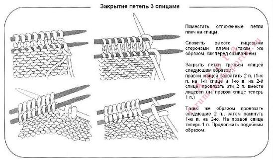 Как закрыть петли в вязании спицами