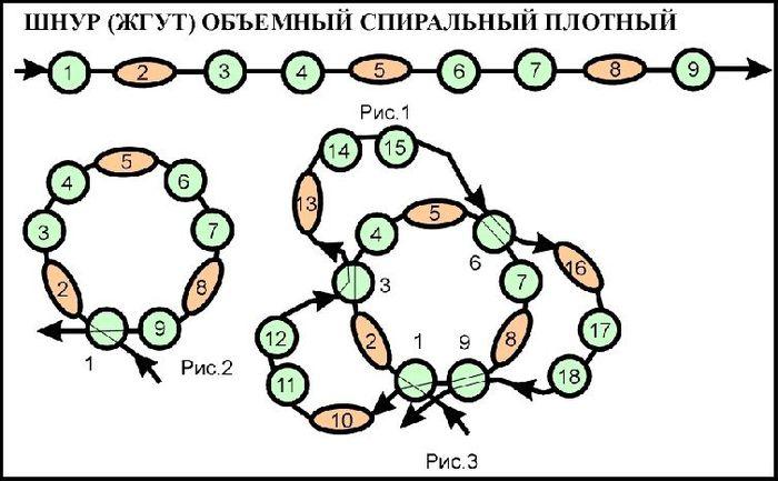 Оригинал записи и комментарии на LiveInternet.ru.  Автор - anstereo.