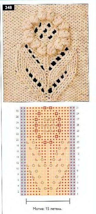 Вязание ажурных цветов спицами