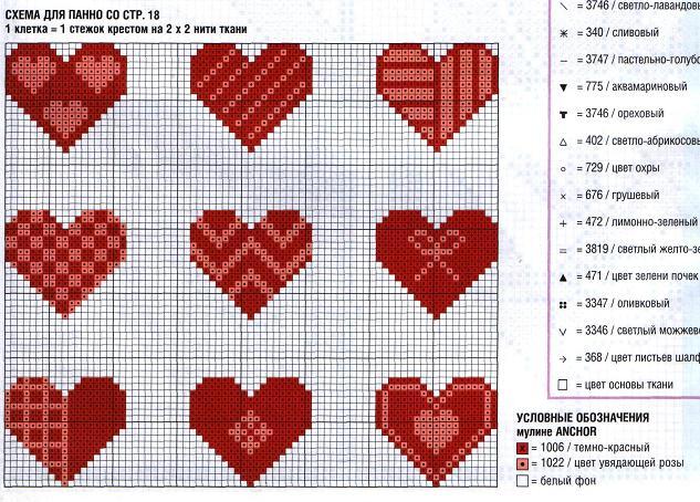 Схемы вышивки крестом от А до
