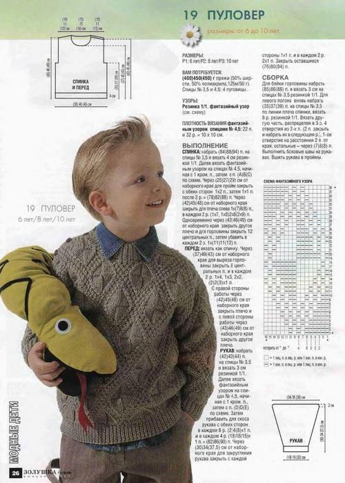Описание: вязание для детей от 0 до 3 лет с описанием.