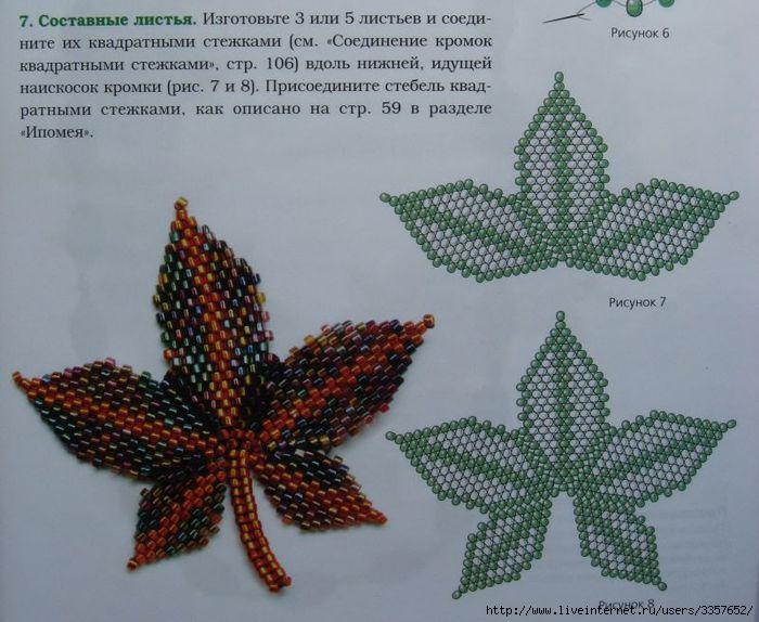 Кленовые листья из бисера.