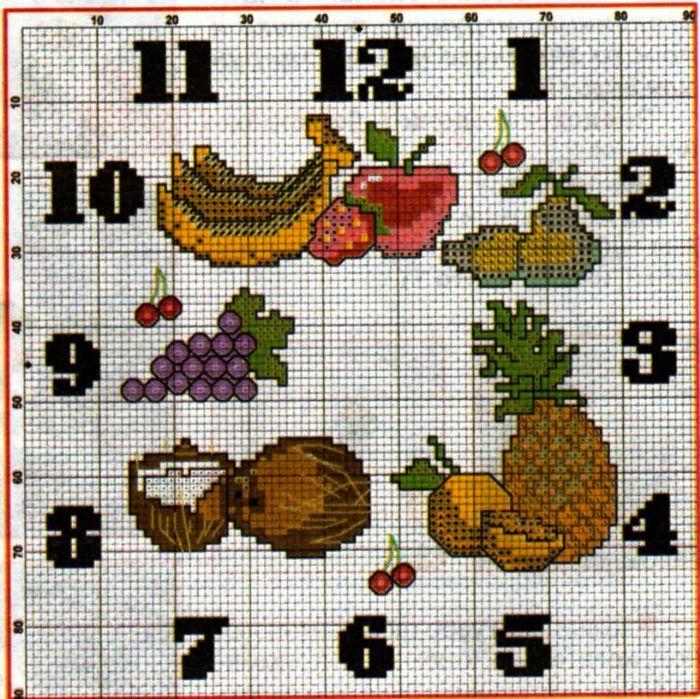 Вышивка схемы для кухни часы 109