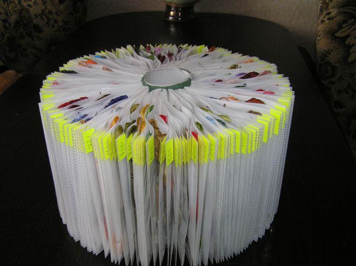 8. 7. Статья, где подробно описан процесс разбора ниток в... Таблица соответствия цветов ниток мулине Gamma - DMC...