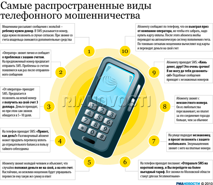 Проверить номер мобильного телефона на мошенничество этих полусфер