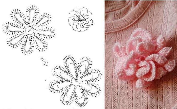 Существует множество схемок вязания объёмных цветов крючком.  Главное - чтобы цветочек .  Схем.