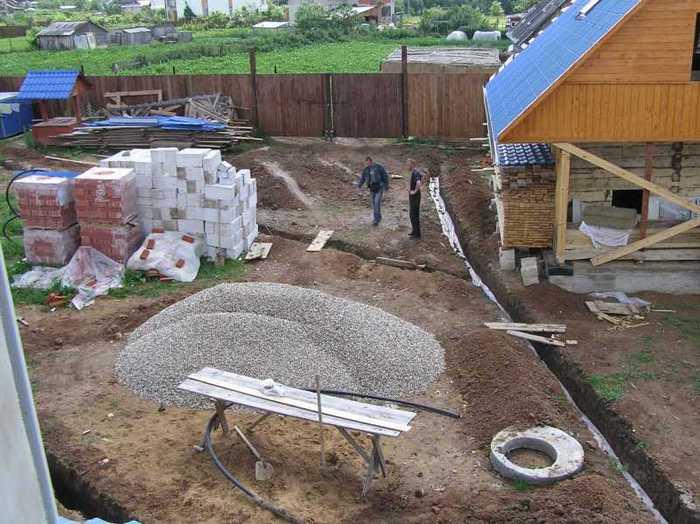 Открытая дренажная система - это канавы, глубина которых достигает 1-1,2 метра.  Их стенки делают скошенными под...