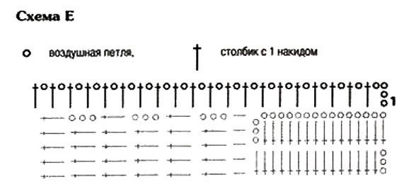 БИКИНИ.  Плотность вязания столбиками с накидом пряжей ESPIGА крючком 1,5: 11 р. по 21 п. = 10 х 10 см.