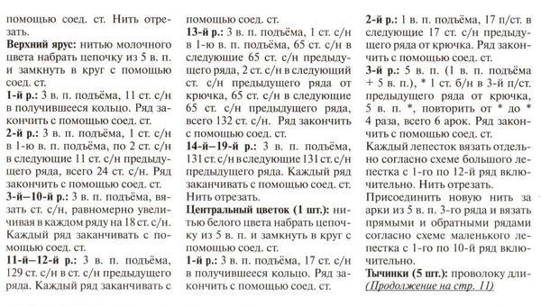 Модели и схемы для вязания спицами и крючком на сайте kovrodelkin.ru.  Учитесь рукодельничать с нами!