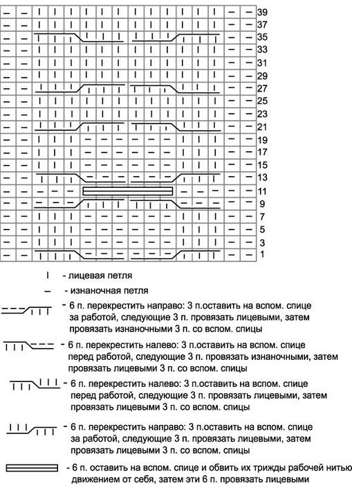 Рельефные. узоры вязания спицами.  Кто вяжет, то умеет читать схемы и описания.  Кстати, по новомодному можно такое...