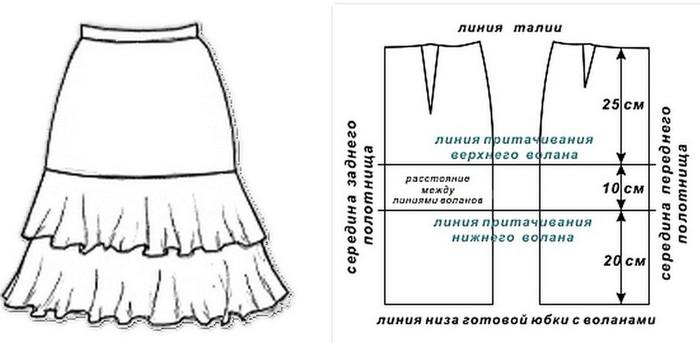 юбка выкройки с воланами.