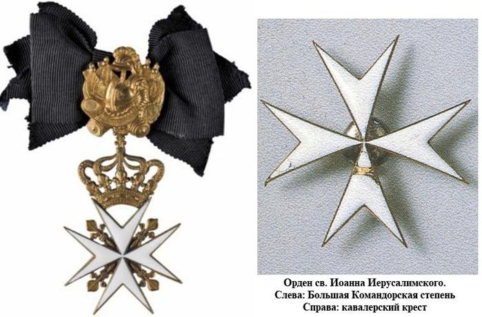 список награжденных орденом знаком святого георгия