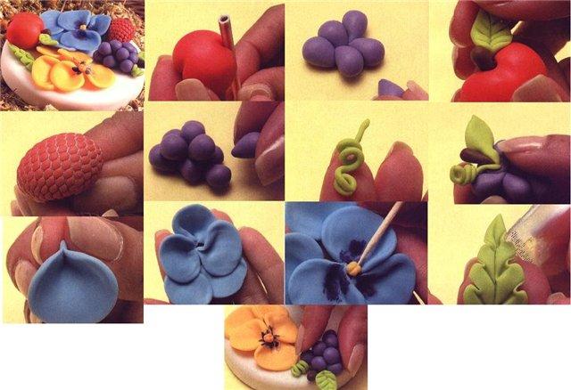 Поделки из моделирующей пасты