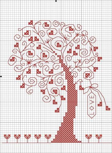 Вышивка дерево сердечек
