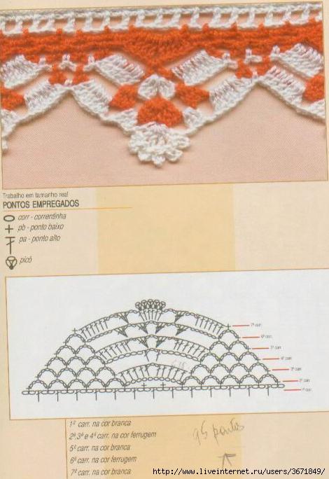 Платки вязанные на спицах