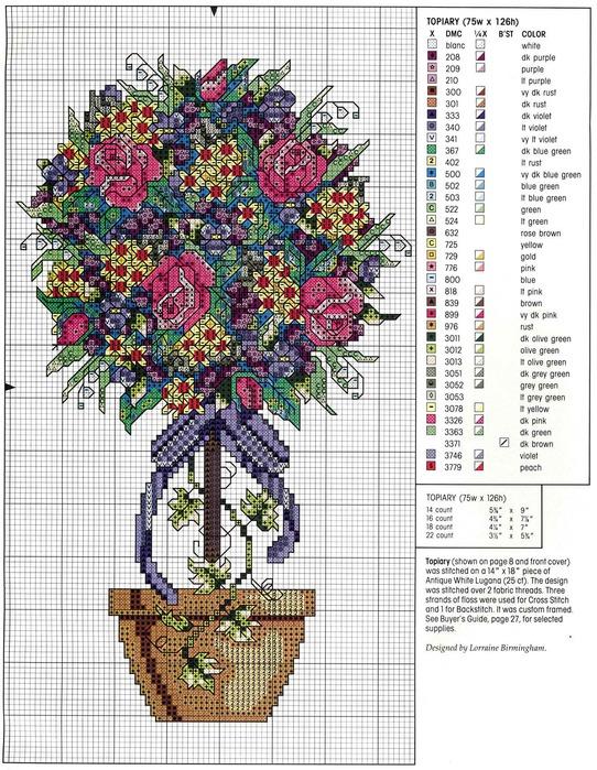 """Часть 18.  Мини панно  """"Мак """" и  """"Калла """". цветущее деревце.  Вышивка  """"Совершенство """".  Два цветочных панно."""