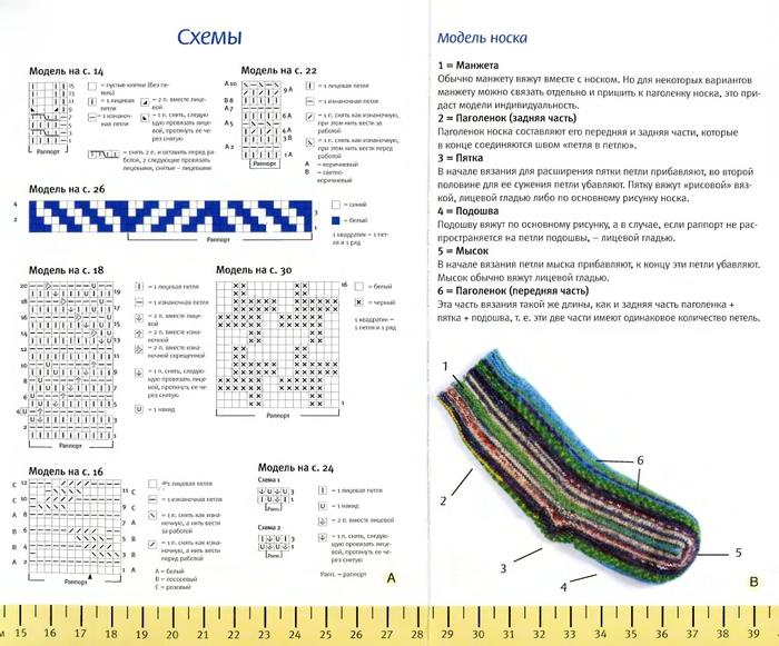 Схема вязания носков на 2 спицах схемы 21