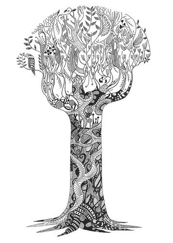Рисунок Строения Дерева