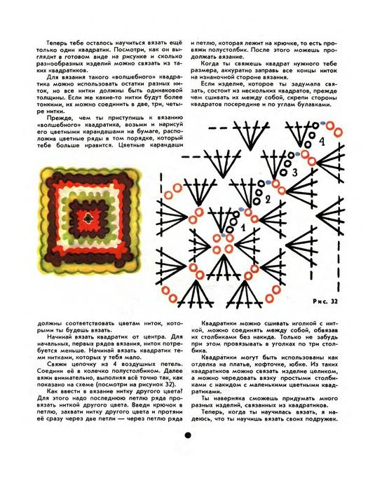 Описание вязания крючком бабушкин квадрат