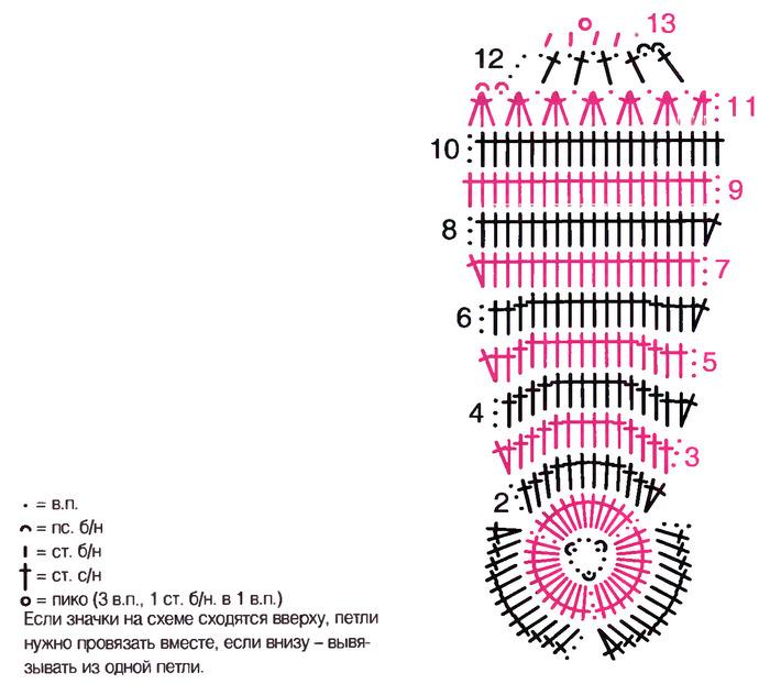 Для внешних лепестков каждый раз вязать со 2-го по 13-й ряд, смещая их от внутренних лепестков.  Ст. с/н. вязать...