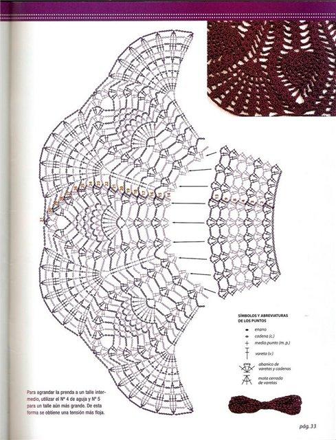 "Схема юбочки для сарафана.  Далее я вязала от юбочки вверх (можно и наоборот)  ""галочками "": *ст/сн..."