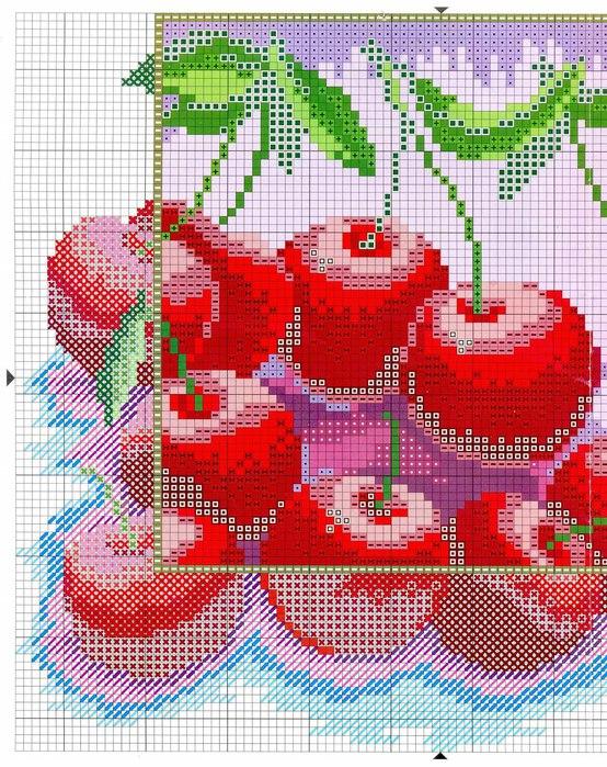 картины фрукты для кухни