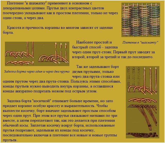 схемы прямого плетения аня - Сделай сам!