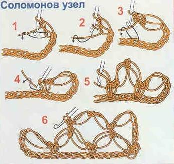 Соломонов узел крючком - 5 разновидностей