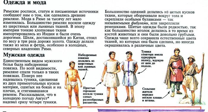 Одежда римлян в древнем риме
