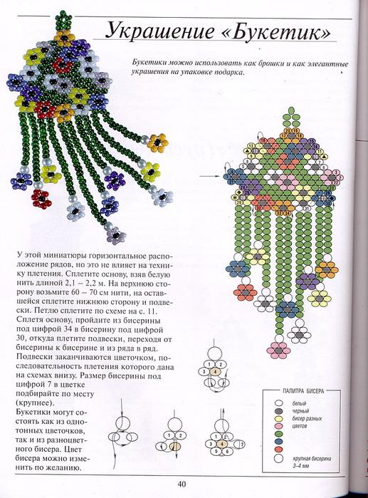 бисероплетение кирпичный стежок схемы - Нужные схемы и описания для всех.