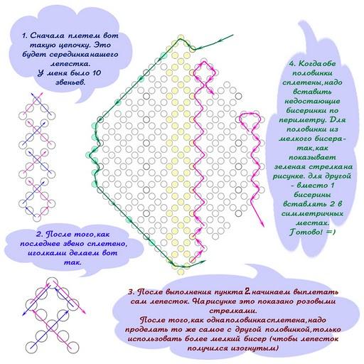 объемные цветы из бисера схемы - Исскуство схемотехники.