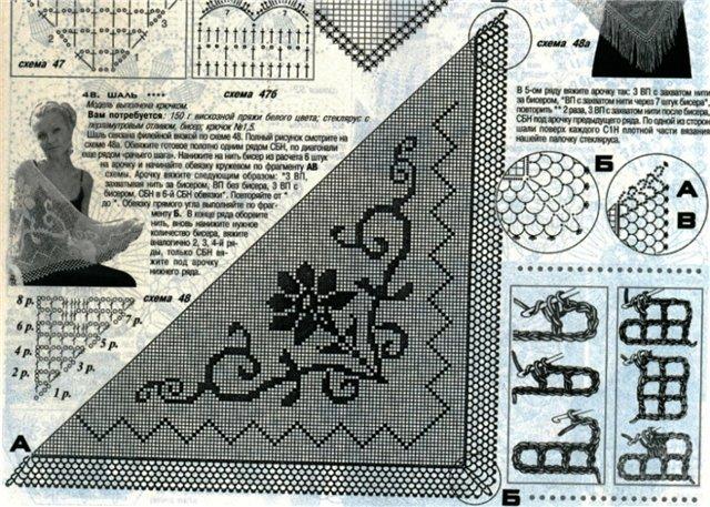 Схемы вязание на спицах для детей